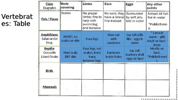 IGCSE Chapter 1 Classification