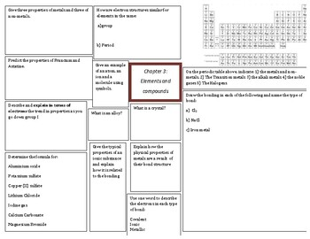 IGCSE Chemistry revision mats full set