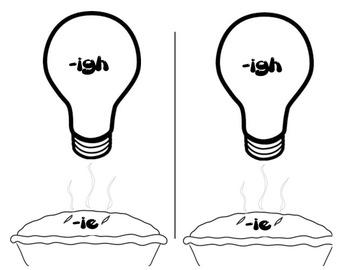 IGH - IE Anchor Chart