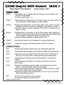 ILEARN MATH Blueprint Standards and Teaching Checklist Grade 5 by Kay Davidson