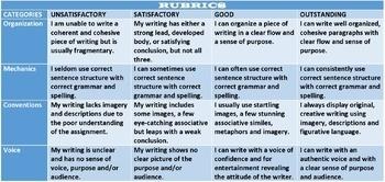 IMAGINATIVE WRITING: LESSON & RESOURCES