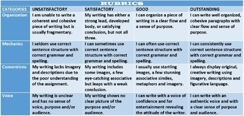 IMAGINATIVE WRITING: LESSON AND RESOURCES