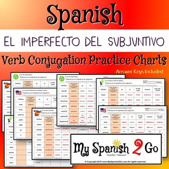 IMPERFECT SUBJUNCTIVE--Practice Conjugating Verb Charts