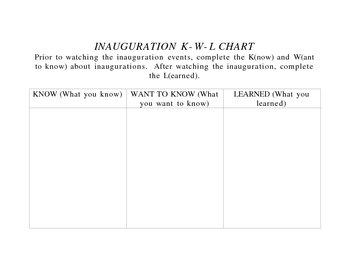 INAUGURATION K-W-L CHART
