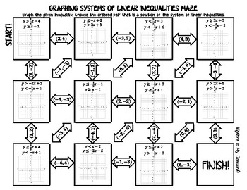 Inb Activity Maze Graphing Systems Of Inequalities By Algebra Is