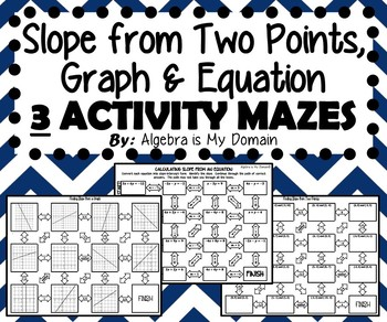 INB ACTIVITY MAZES - Algebra - 3 Slope Mazes