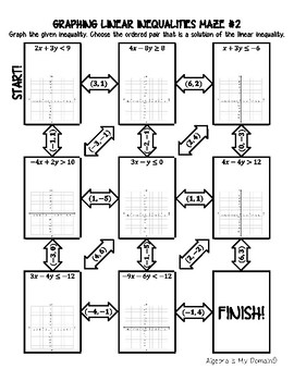 INB ACTIVITY MAZES - Graphing Linear Inequalities & Systems of Inequalities