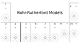 INB Bohr-Rutherford Models for the First 18 element