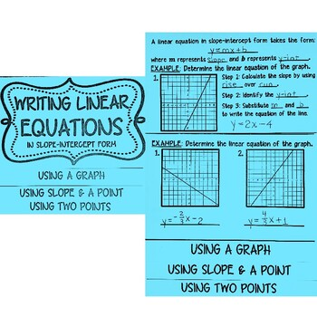 INB FOLDABLE - Algebra - Point-Slope Form - Linear Equations