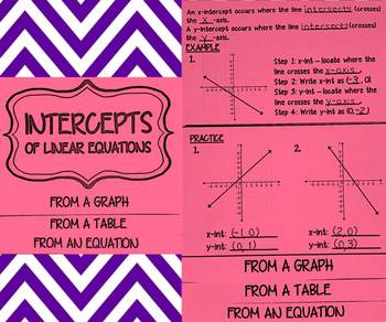 INB FOLDABLE & INB PRACTICE - Algebra - X-Intercepts & Y-Intercepts