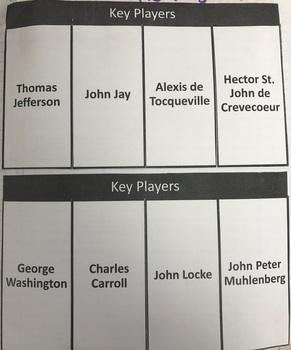 INB Foundations Key Players