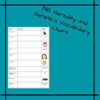 INB Heredity and Genetics Vocabulary