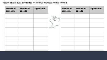 INDEFINIDO E IMPERFECTO IN SPANISH (PAST TENSE) Reading Package