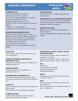 INDIANA Standards Simplified for PARENTS Kindergarten by Kay Davidson