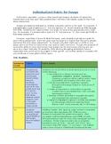 INDIVIDUALIZED Analytical/Argumentative Essay Rubric (Editable)