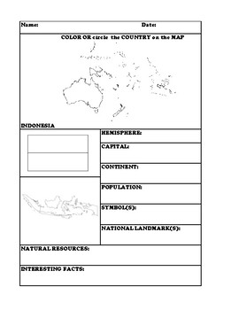 INDONESIA COUNTRY RESEARCH WORKSHEET