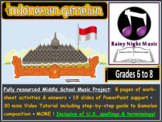 GAMELAN MUSIC PROJECT Complete Resource Pack MUSIC of INDONESIA