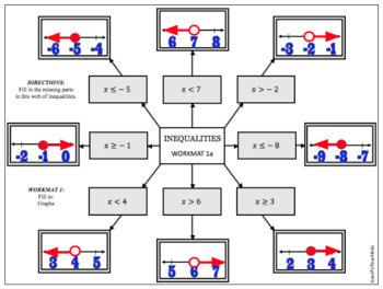 INEQUALITIES GOOGLE SLIDES Interactive Activity WORKMAT #1 ONLINE LEARNING