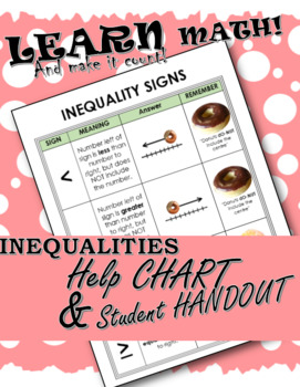 INEQUALITIES WITH DONUTS!