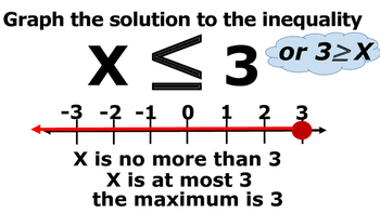 INEQUALITY GRAPHING SOLUTIONS