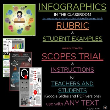 Computer Science Essay Infographic Series Focus On The Scopes Trial Assignment Help Usa also Sample Synthesis Essays Infographic Series Focus On The Scopes Trial By Linda Jennifer  Tpt Essay On Paper