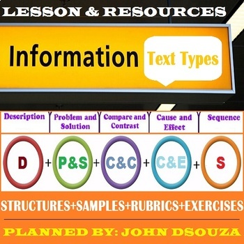 INFORMATION TEXT TYPES: LESSON AND RESOURCES