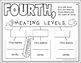 Informational Text DIY Book