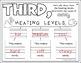 Informational Text DIY Book-Kindergarten/First Grade
