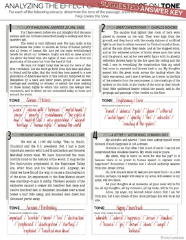 INFORMATIONAL TEXT LESSON {Diary Entries: Analyzing Tone, Style & Language}