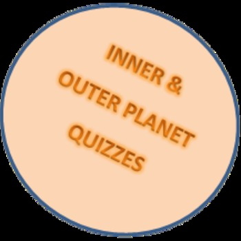 INNER & OUTER PLANET QUIZZES WHAT PLANET AM I? WHO AM I?
