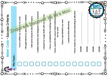 WATER CYCLE RUBRIC - 24 Questions & Answers, Marking Checklist, Success Criteria
