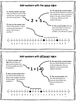 INTEGERS LESSON, RULES, NOTES AND WORKSHEETS- USING NUMBER LINE