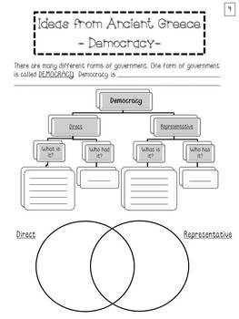 INTERACTIVE GOVERNMENT STUDENT NOTEBOOK *A MUST HAVE FOR YOUR UNIT*