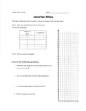 INTERACTIVE Linear Modeling Bundle-- 3 activities-- Licorice, Ropes, and Monkeys