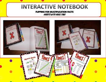 INTERACTIVE NOTEBOOK INSERTS MULTIPLICATION FACTS