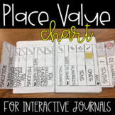 INTERACTIVE PLACE VALUE CHART FOR MATH JOURNALS