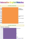 INTERACTIVE WEBSITES FOR BASIC ENGLISH