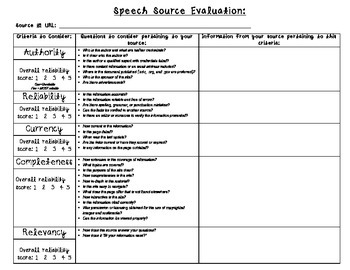 INTERNET SOURCE EVALUATION SHEET