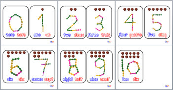 Numbers 0-10 FLASH Cards   English and French for Kids