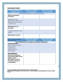 INTERVIEW & OBSERVATION FORM OF MANIFESTATIONS OF COGNITVE WEAKNESSES -EDITABLE
