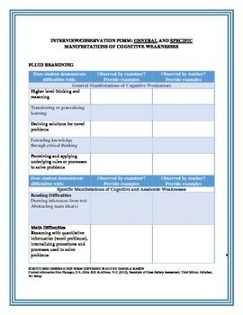 INTERVIEW & OBSERVATION FORM OF MANIFESTATIONS OF COGNITVE