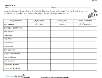 INTRO TO CONJUGATING -ER VERBS (FRENCH)