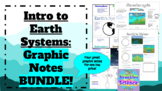 INTRO TO EARTH'S SYSTEMS UNIT BUNDLE- Four Doodle Notes fo