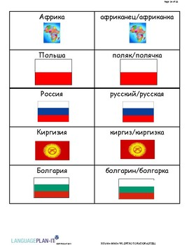 INTRO TO NATIONALITIES (RUSSIAN)