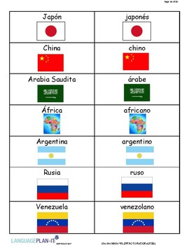 INTRO TO NATIONALITIES (SPANISH)