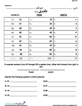 INTRO TO NUMBERS -100 (ARABIC-HINDI)