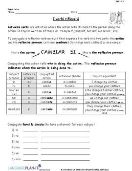 INTRO TO REFLEXIVE VERBS, METTERSI CAMBIARSI (ITALIAN)