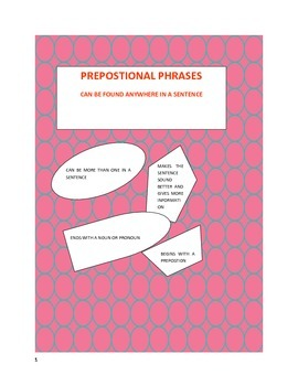 PREPOSITIONAL PHRASES FOR ELEMENTARY