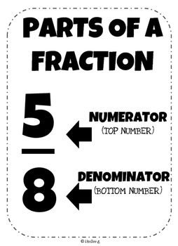 INTRODUCING FRACTIONS!