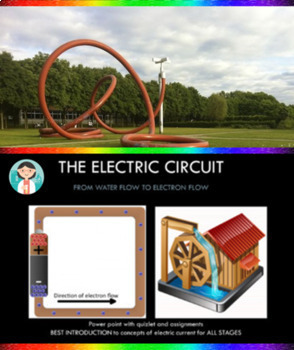 Theory of electrical circuit for Dummies :)